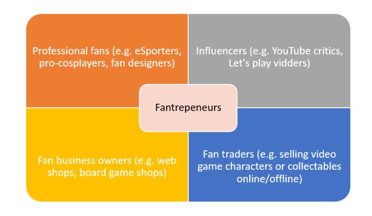 fanpreneur