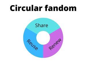 model of circular fandom